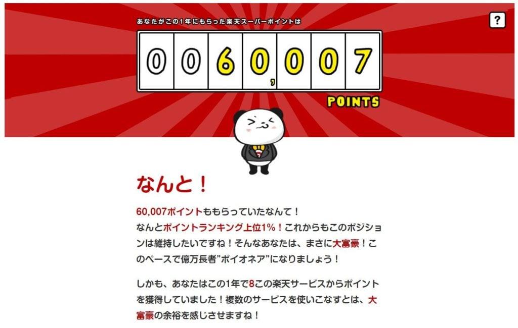 楽天スーパーポイントの獲得総数をクイズポイオネアで調べた結果6万ポイント獲得していた。。