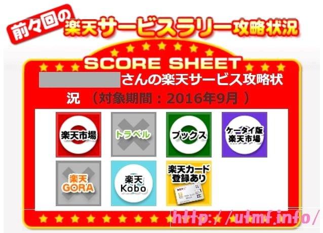 楽天カードでスーパーポイントを20万以上獲得!貯め方と使い方。